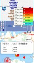 Ege de deprem 6.8